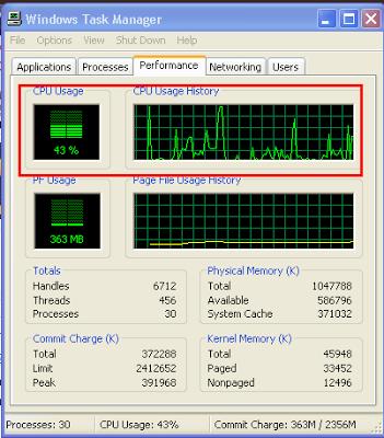 Penyebab dan cara mengatasi CPU Usage 100%