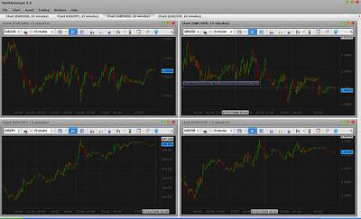 Spek Komputer untuk trading forex