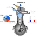 diesel-intake