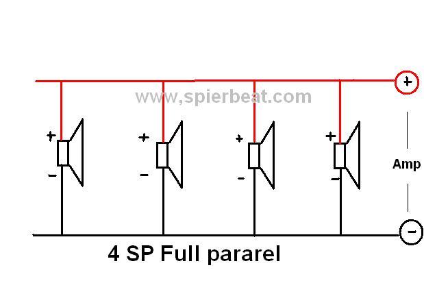 Merangkai 4 speaker untuk sound system