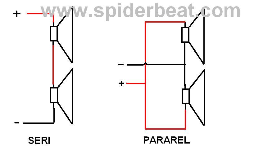 Merangkai banyak speaker untuk sound system seri dan pararel
