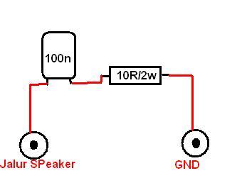 Modifikasi power OCL