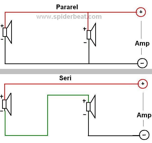 merangkai speaker seri dan pararel untuk sound system
