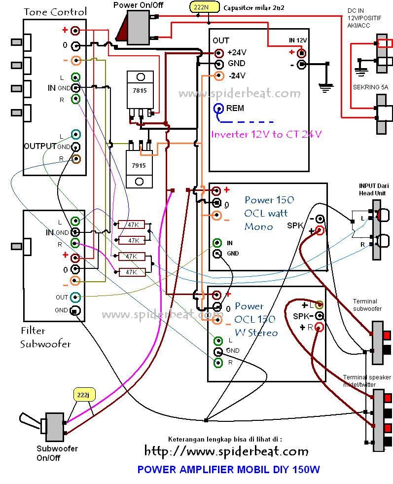 Cara merakit sendiri power audio mobil bass mantab