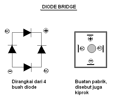 diode bridge