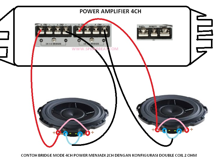 Cara bridge power audio mobil