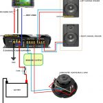 Instalasi power audio mobil 4 channel