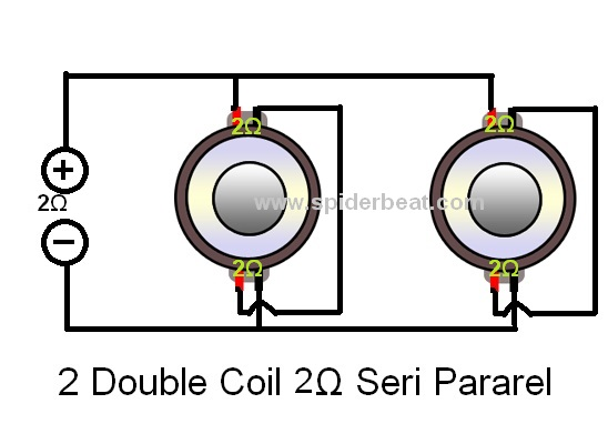 2 double coil 2 ohm seri pararel