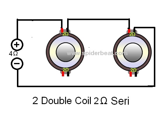2 double coil 2 ohm seri