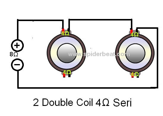 2 double coil 4 ohm seri