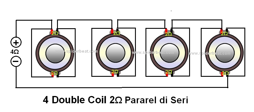 4 Double coil 2 ohm pararel diseri