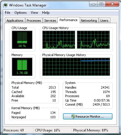 CPU usage - Penyebab Laptop Mati sendiri