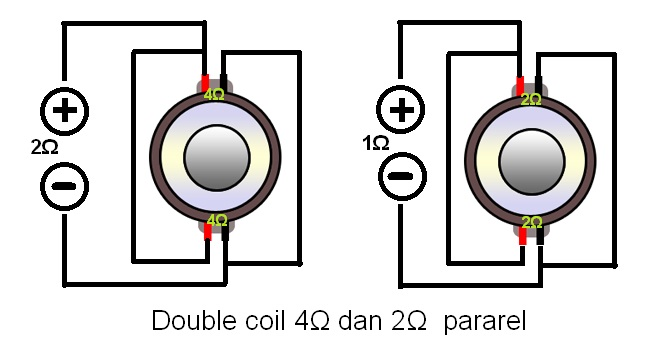 Double coil 4 dan 2 ohm pararel