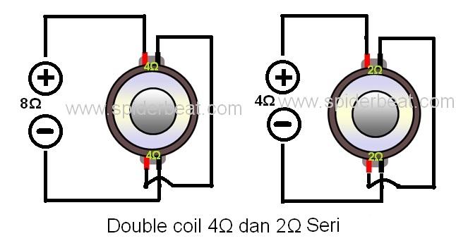 Double coil 4 dan 2 ohm seri