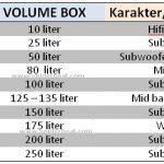 Cara membuat Box speaker yang bagus