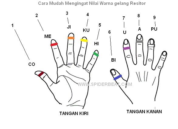 Menghitung resistor kode warna resistor dengan jari