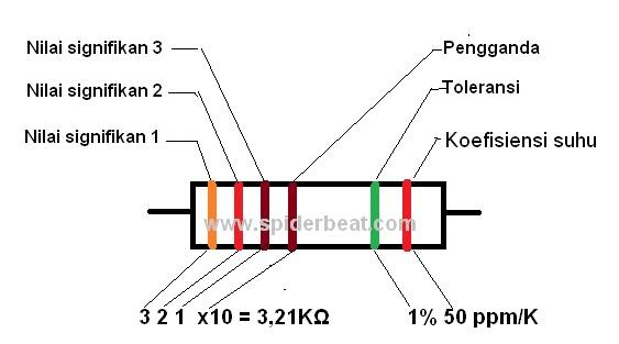 Resistor dengan 6 gelang warna