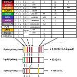 Tabel warna lengkap untuk resistor dengan 3, 4, 5, 6 pita warna