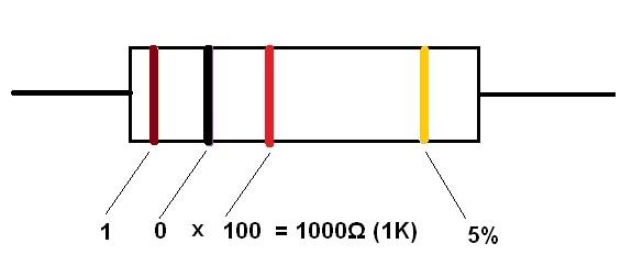 resistor 1K