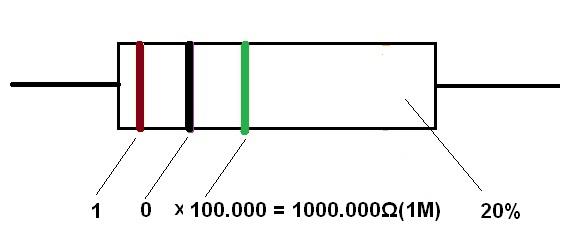 resistor 1M