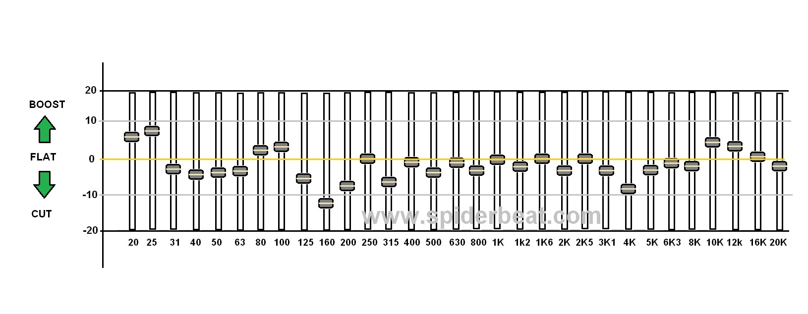 Cara tuning graphic equalizer untuk music live