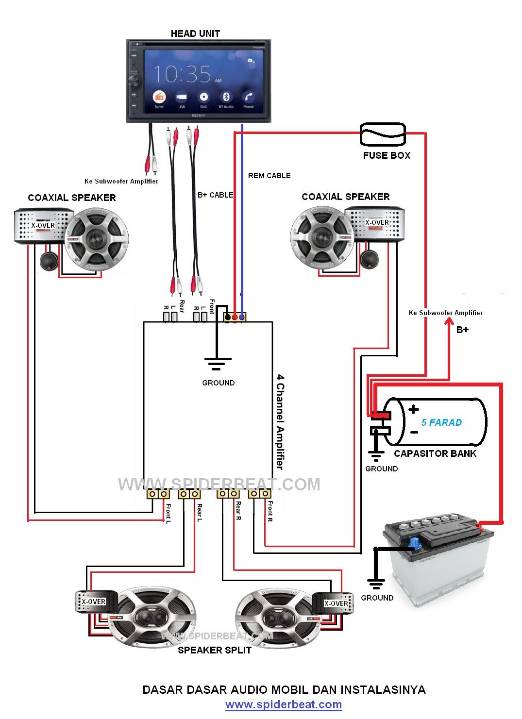 Dasar audio mobil dan instalasinya