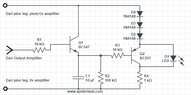 Fungsi signal clipping amplifier