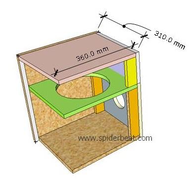 Desain Box speaker bandpass bazzoka7