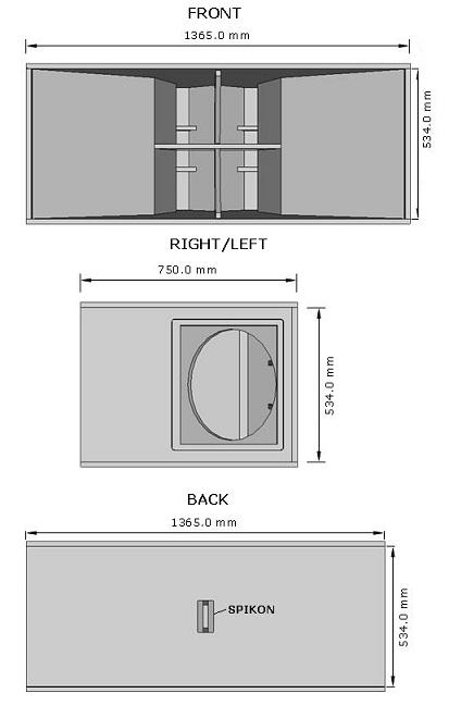 box f1 ukuran panel dasar