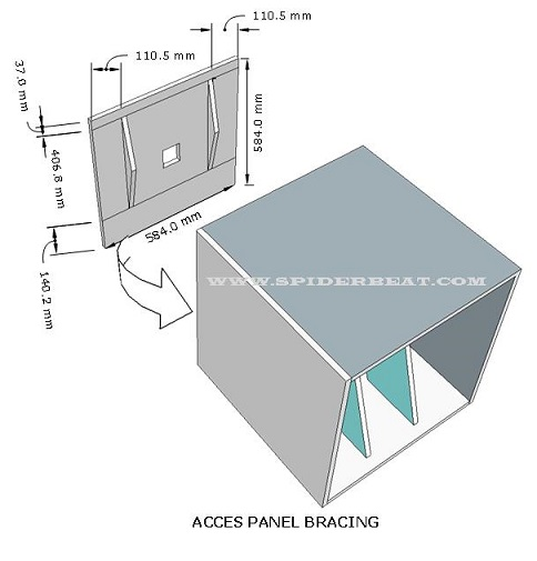 Cubo kick acces panel