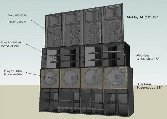 Susunan speaker sound system lapangan
