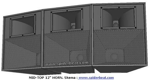 skema box mid-hi 12 inch horn