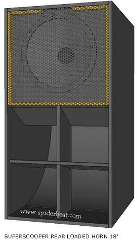 Desain Box rumah keong