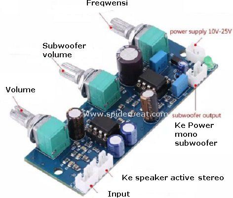 Subwoofer filter untuk audio 2.1