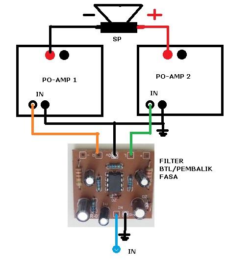 Cara BTL power dengan kit filter BTL