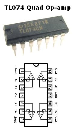 Karakter dan PINout op-amp TL074