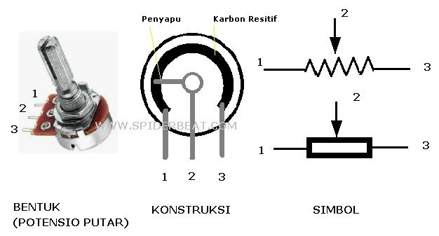 Potensiometer , konstruksi dan logo