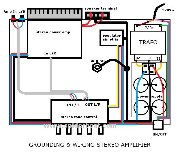 cara membuat ground stereo amplifier tonecontrol