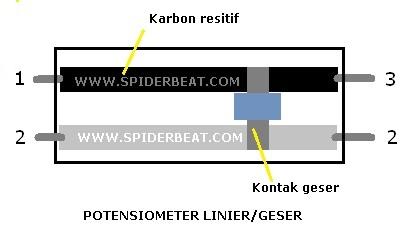 konstruksi potensiometer geser 3