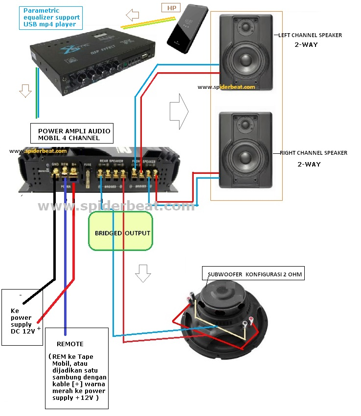 Power audio mobil di gunakan dirumah