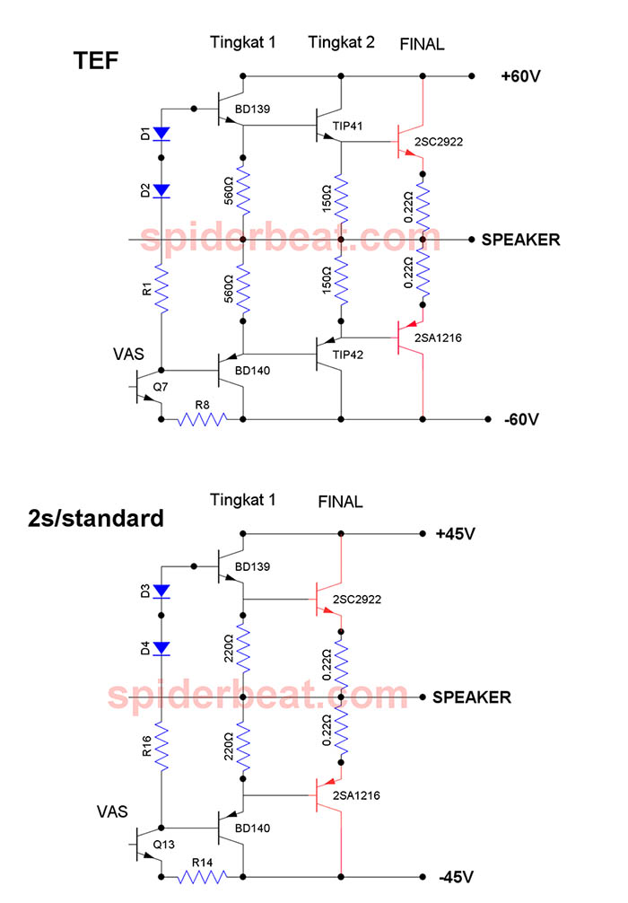 perbedaan driver TEF dan non TEF standard