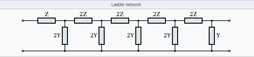 topologi tangga crossover audio